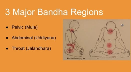 Bandhas in yoga and mudras